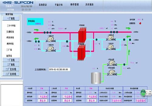 河北三河市弱电智能化换热站中控设备方案设计