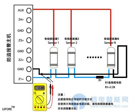 [技术控]有线报警系统(门磁、周界报警)设备连接方式