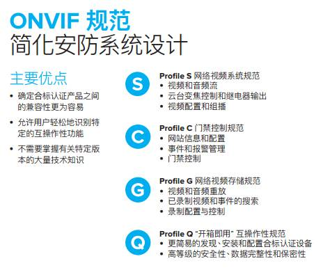 网络视频监控系统: ONVIF协议6个常见问题