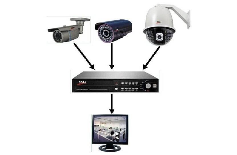 云台摄像机、枪式摄像机的安装