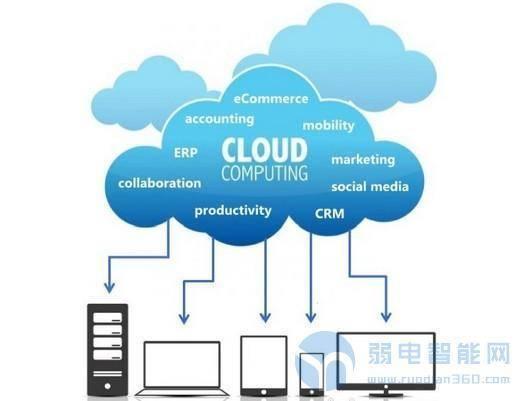 全球三大云计算供应商的大数据服务哪家强?