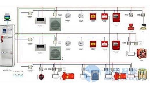 消防防火报警器工作原理及电路图
