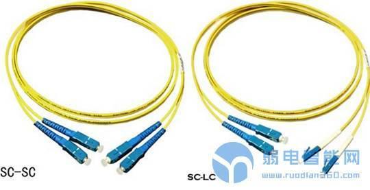 90%的人搞不清楚的光纤接头大全