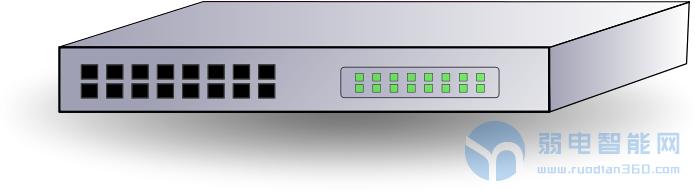 网络监控系统环境中网络交换机的选择标准
