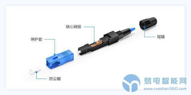 你知道光纤快速连接器与冷接子有何区别吗?