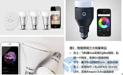 什么样的智能照明企业会成为最终赢家?本文给出了答案