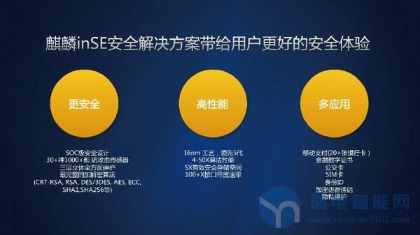 华为麒麟inSE方案能改变NFC支付产业链吗?