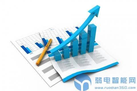 弱电施工管理计划与技术经济指标