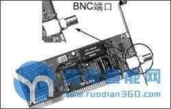 BNC接口