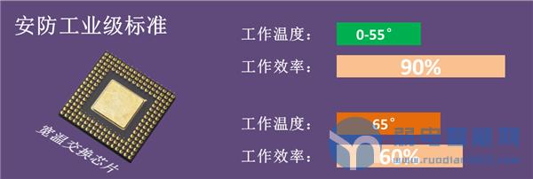 DH 系统级 传输产品选型指导 V1.0(0911)-7