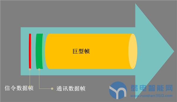 DH 系统级 传输产品选型指导 V1.0(0911)-3