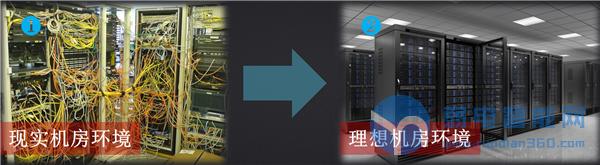 DH 系统级 传输产品选型指导 V1.0(0911)-8