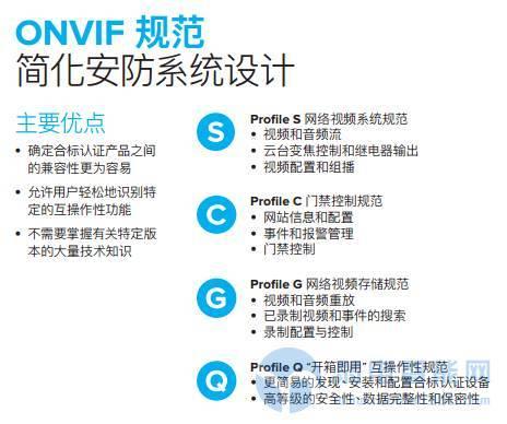 网络视频监控: ONVIF协议6个常见问题