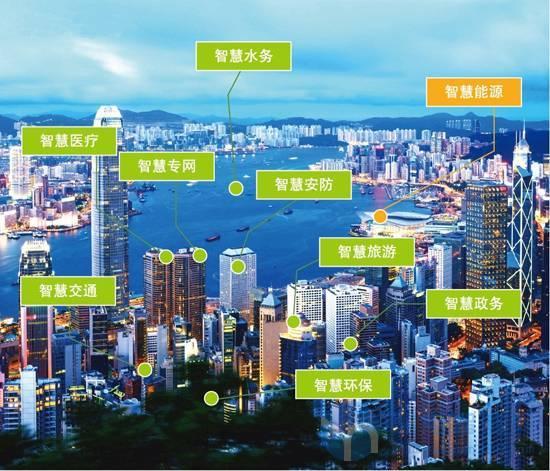智慧城市已成为当今世界城市发展的新理念和新模式