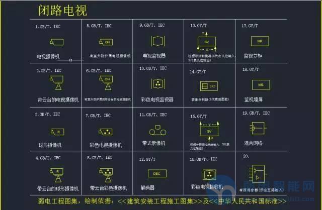 视频监控系统图例