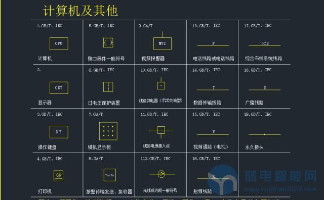 计算机网络系统图例