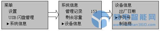 35条中控门禁考勤一体机器常见操作设置问题