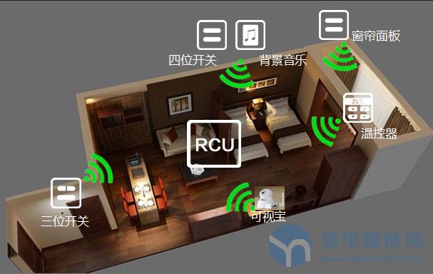 你必须了解的酒店客控系统
