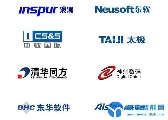 2017中国系统集成商大全