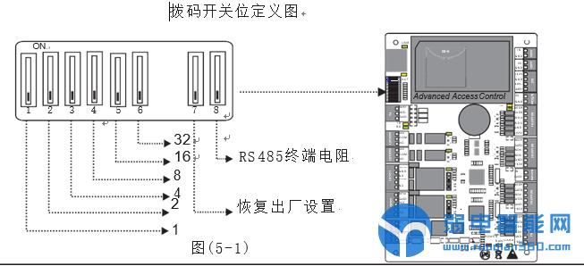 中控ZKSoftware C3系列门禁控制器安装连接说明