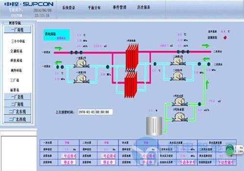 河北三河市弱电智能化换热站方案设计