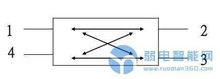 光纤耦合器