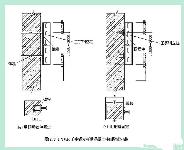 图解:电缆桥架怎么安装?