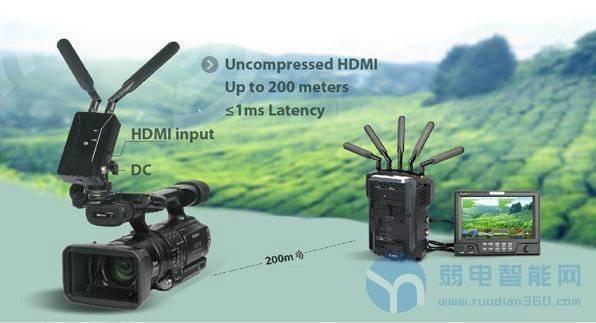 WHDI无线图传设备