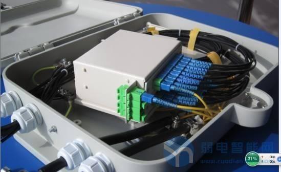 插片式光分路器箱