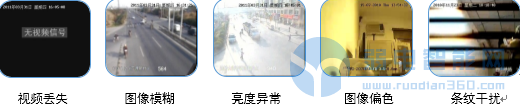 海康威视(hikvision)高清平安城市解决方案
