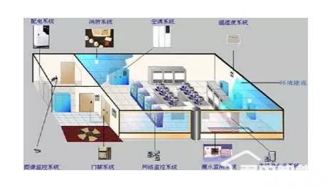 弱电专业机房设计需注意的事项