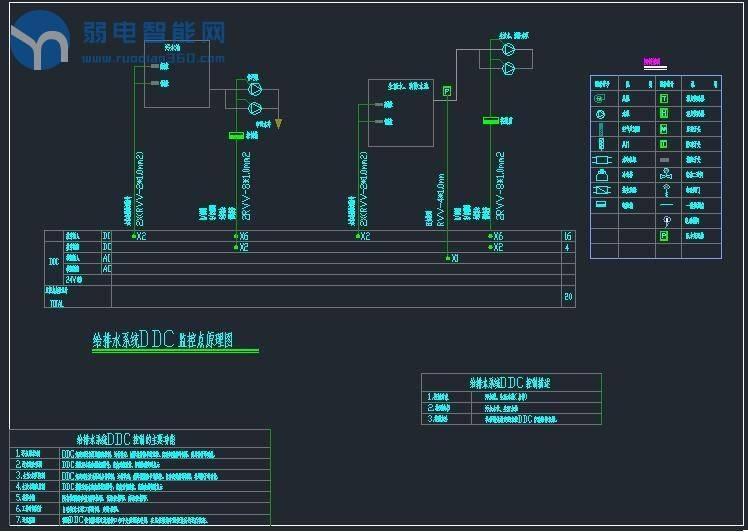 楼宇自控BA系统设计师的工作内容有哪些?