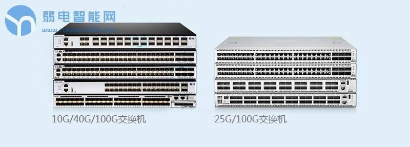 10G/25G/40G/100G交换机解决方案