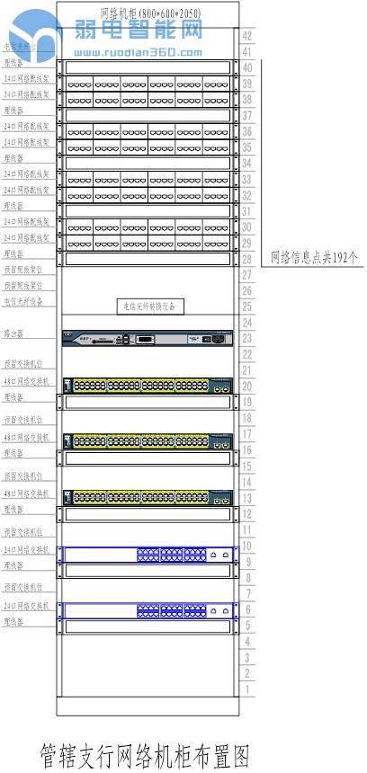 网络综合布线工程施工规范