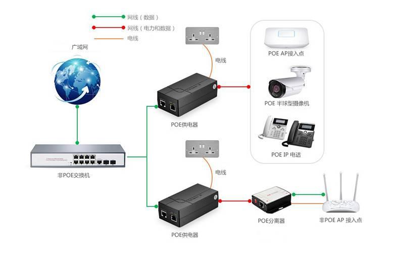 POE供电模块连接图