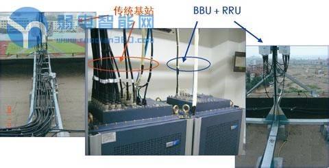 微蜂窝、基站、宏蜂窝、直放站、BBU+RRU到底有什么区别?