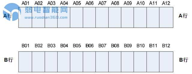 综合布线施工过程中你的线缆标签规范吗?