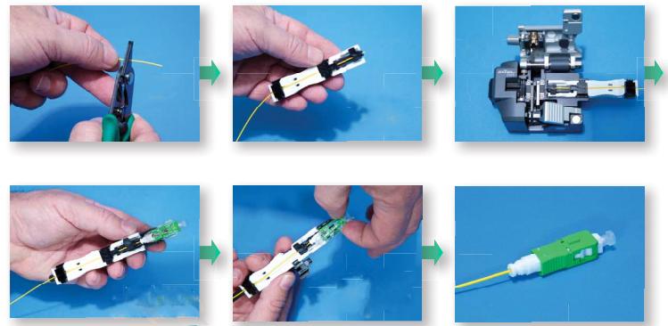 光纤快速连接器/冷接子的使用步骤