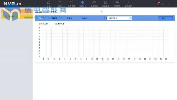 海康NVR4.0智能分析新界面