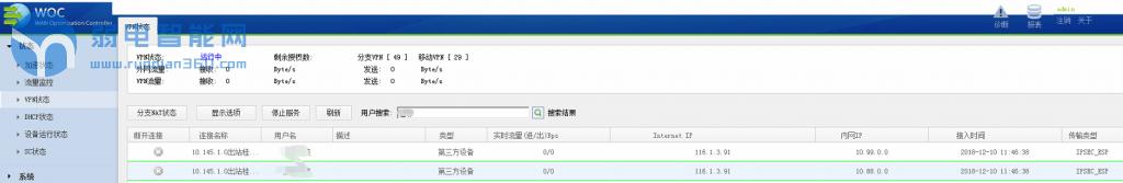 深信服WOC设备通过标准IPSEC VPN对接H3C防火墙