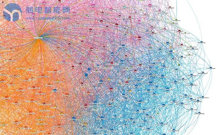物联网正在面临虚假数据的威胁