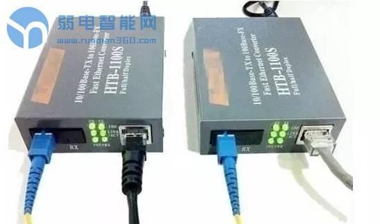 你知道光纤收发器上的6个指示灯都代表什么吗?