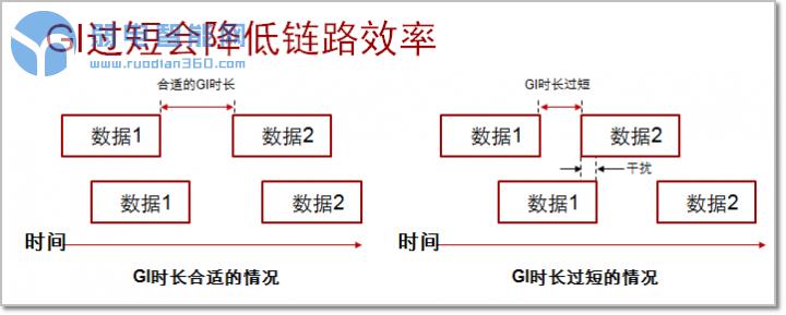 【WLAN从入门到精通-基础篇】:WLAN标准协议