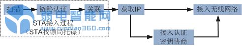 <a href='http://www.yyq16.com/' target='_blank'><u>弱电</u></a>问答