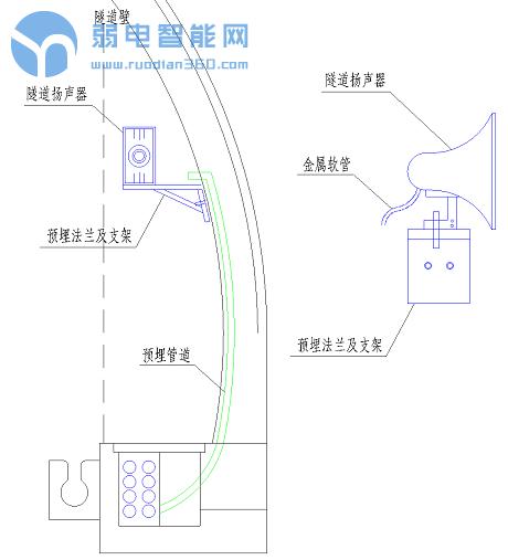 隧道紧急电话和广播系统施工方法