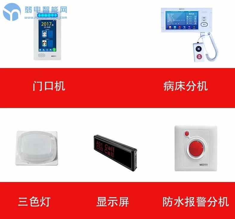 数字化病房到底有哪些设备组成?