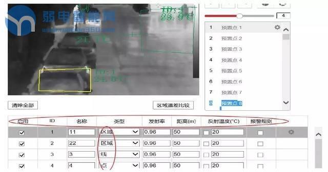 海康威视热成像摄像机测温配置操作指导
