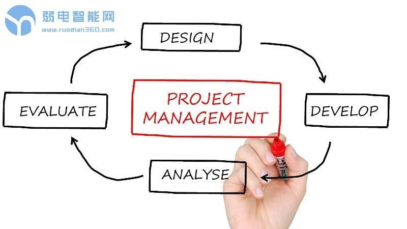 项目管理承包