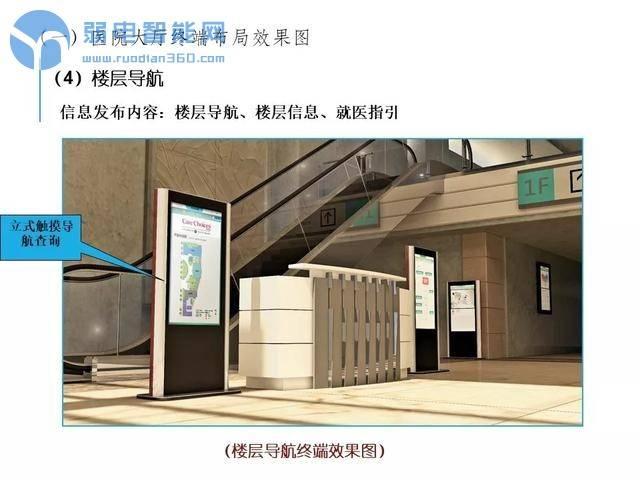 医院项目综合信息发布系统设计方案