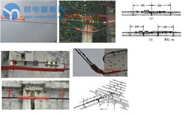 干货|住宅小区光宽带施工流程规范图解